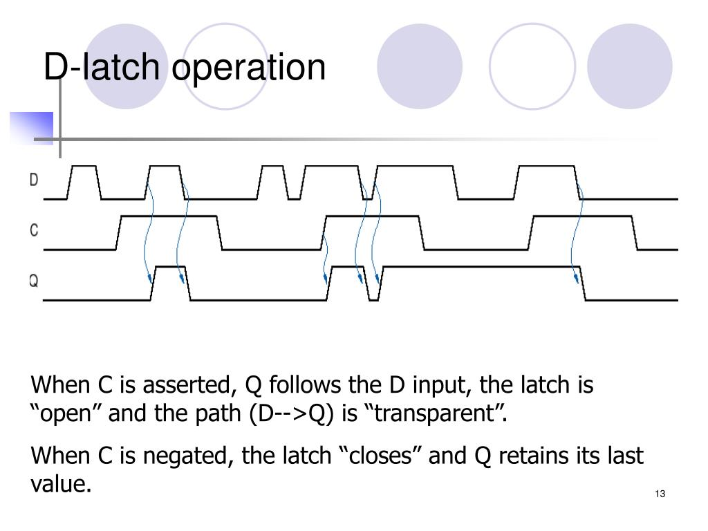 D-latch operation
