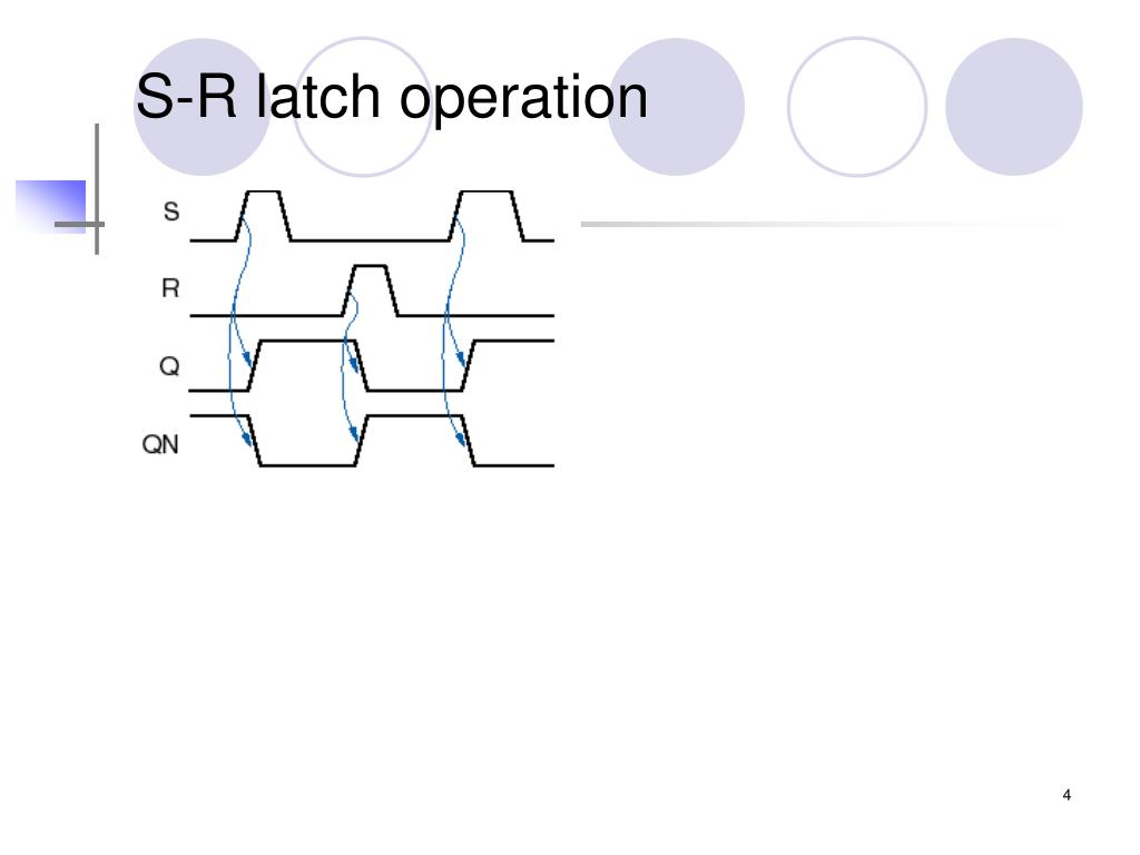 S-R latch operation