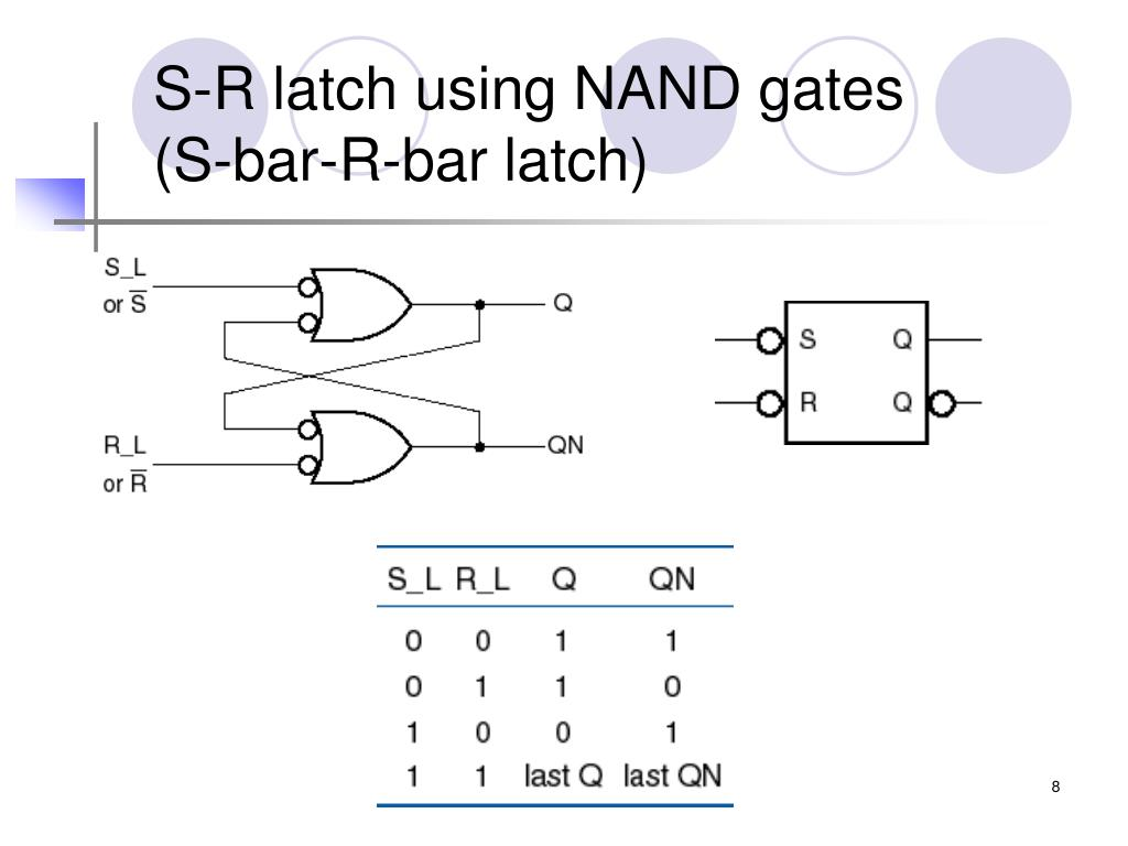 S-R latch using NAND gates
