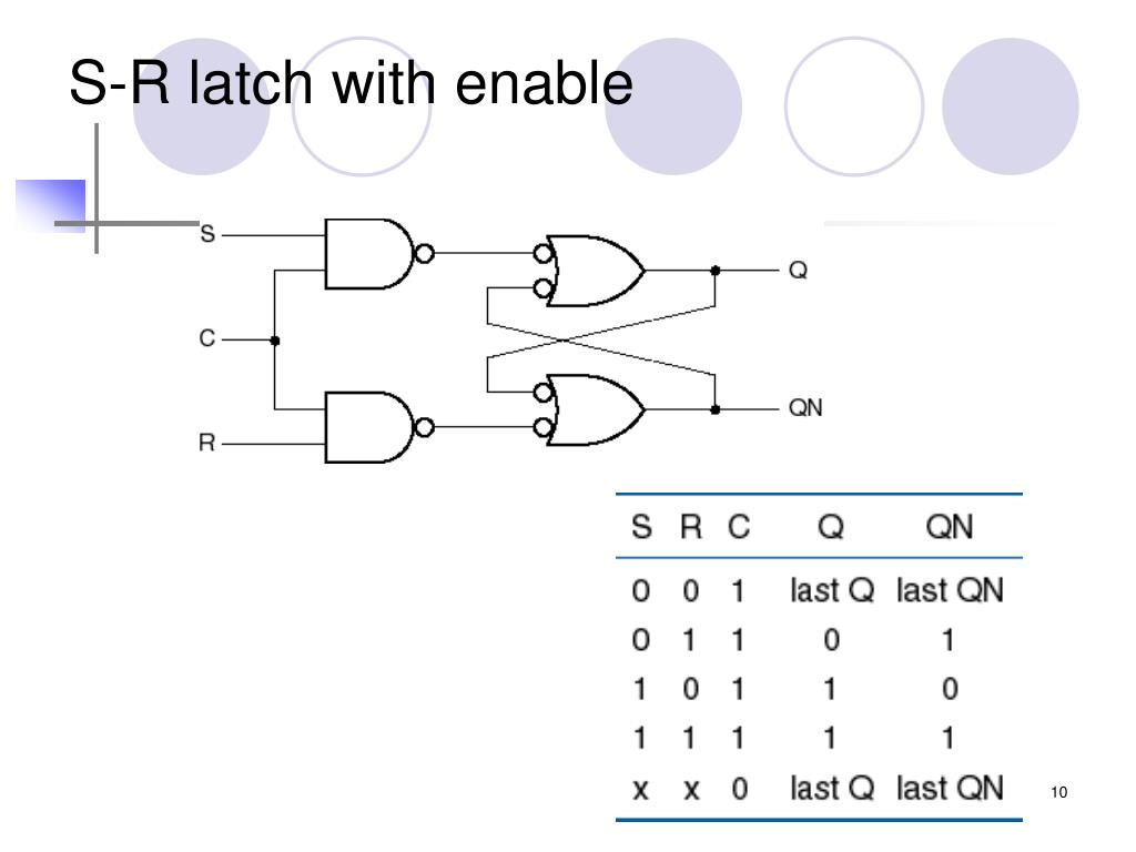 S-R latch with enable