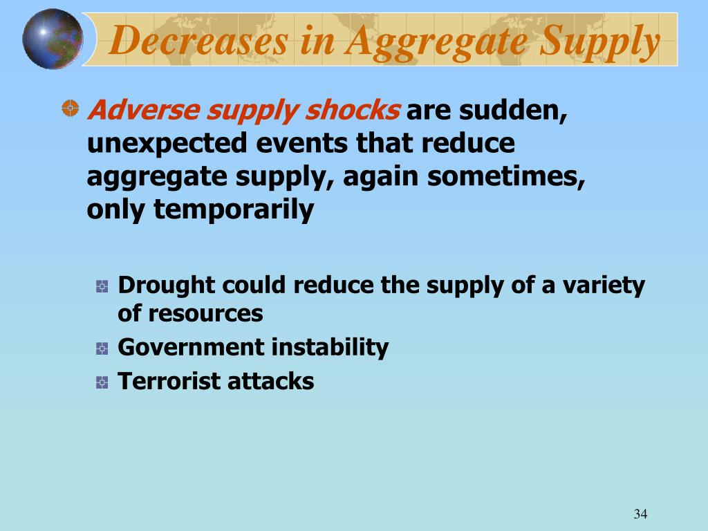 Decreases in Aggregate Supply