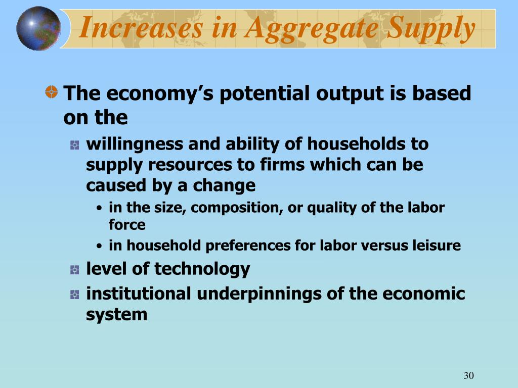 Increases in Aggregate Supply