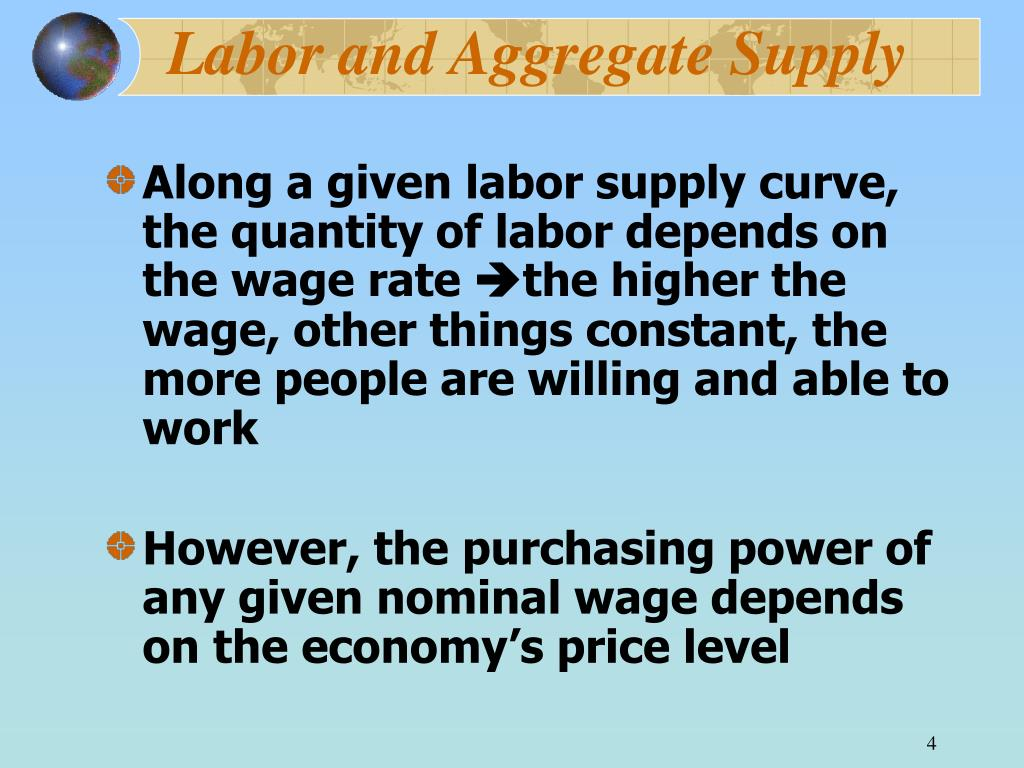Labor and Aggregate Supply
