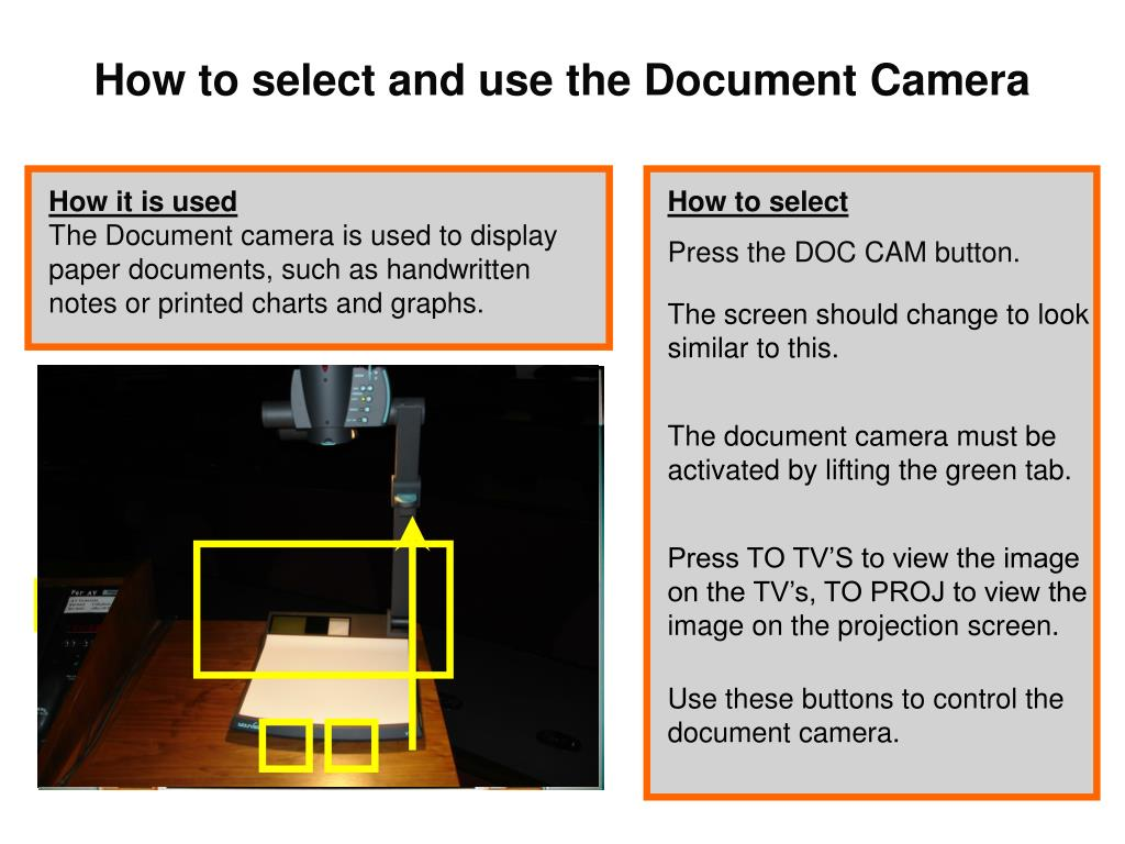 How to select and use the Document Camera