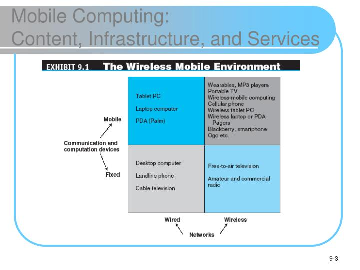 Mobile computing content infrastructure and services3