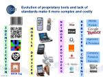 evolution of proprietary tools and lack of standards make it more complex and costly