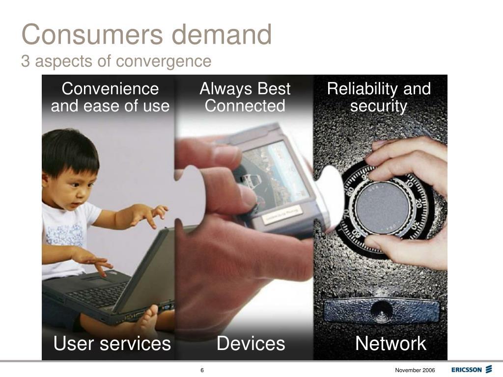 Consumers demand