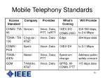 mobile telephony standards