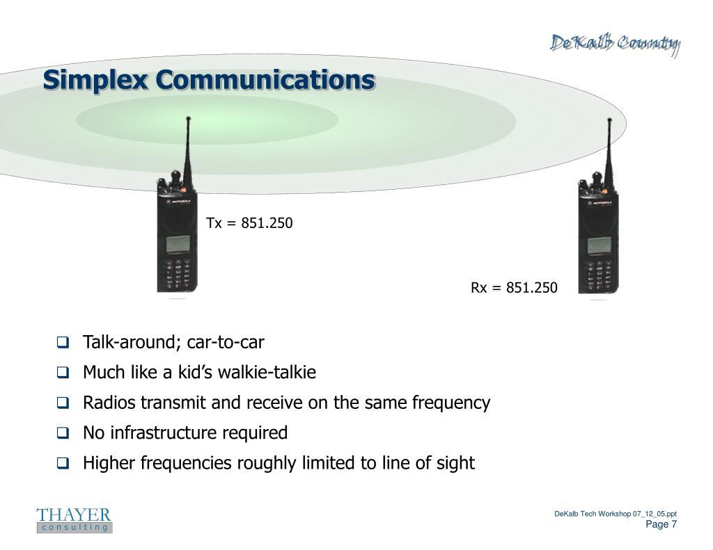 Simplex Communications