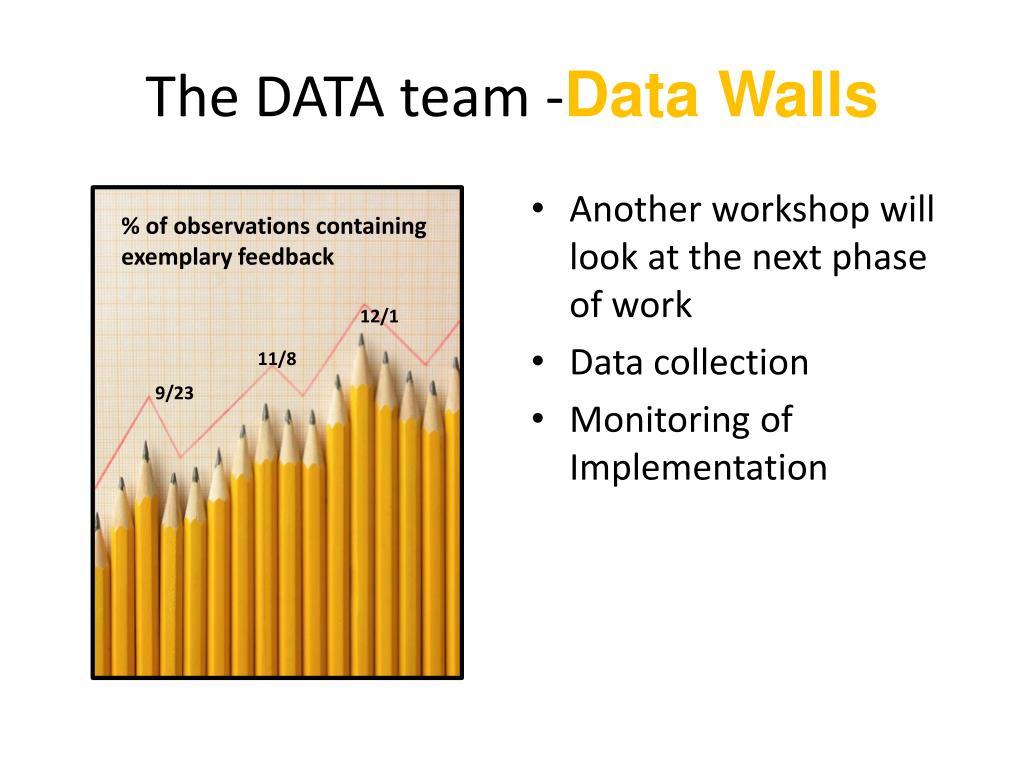 The DATA team -