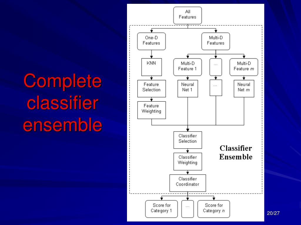 Complete classifier ensemble