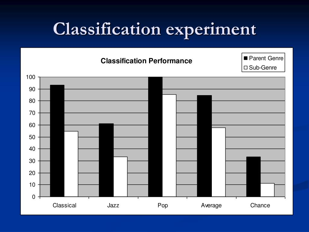 Classification experiment