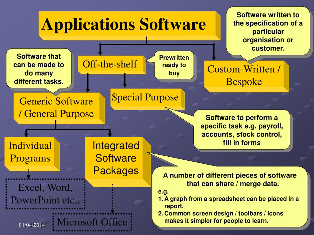 PPT - Software PowerPoint Presentation - ID:624199