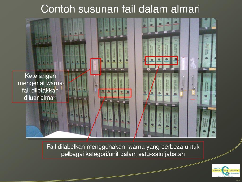 Contoh susunan fail dalam almari