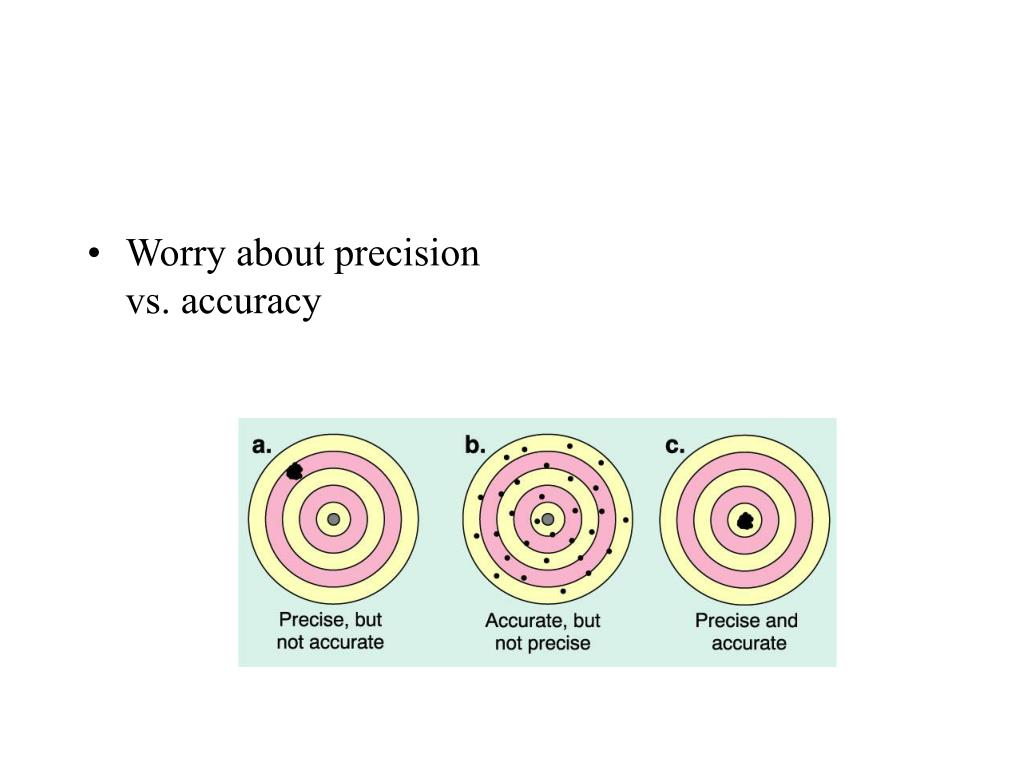 Worry about precision vs. accuracy