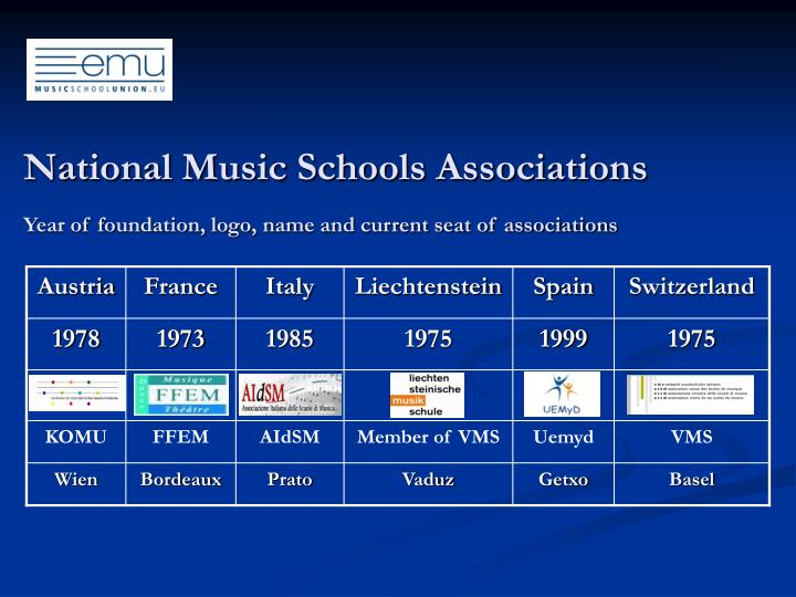 National music schools associations year of foundation logo name and current seat of associations