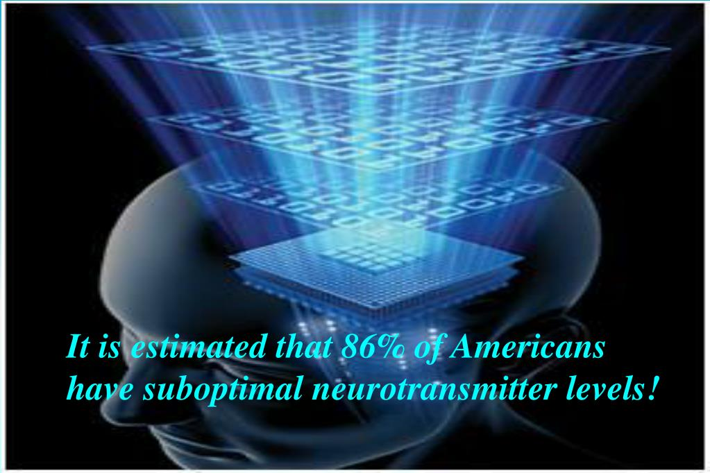 It is estimated that 86% of Americans have suboptimal neurotransmitter levels!