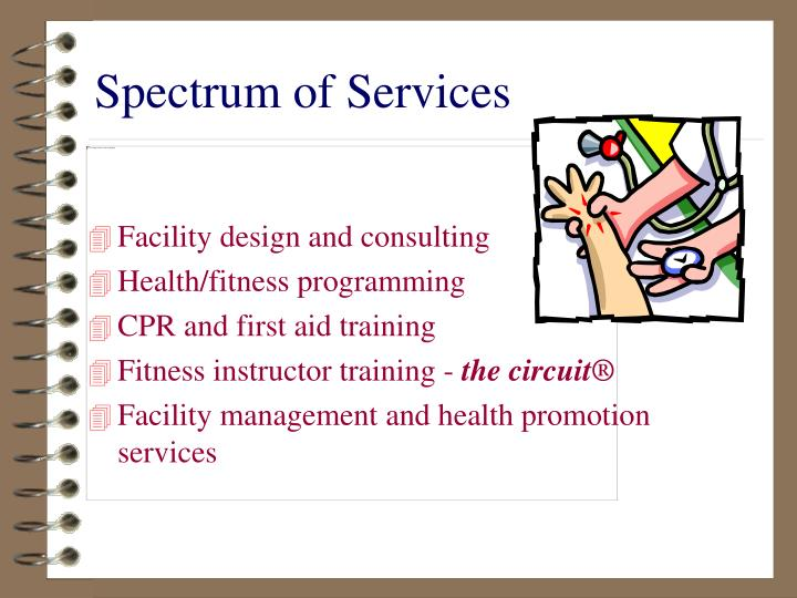 Spectrum of services