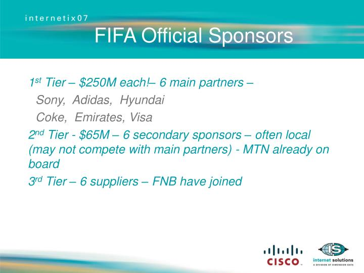 FIFA Official Sponsors