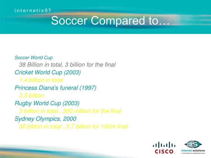 Soccer compared to