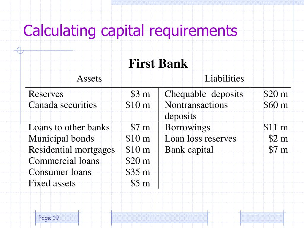 Calculating capital requirements