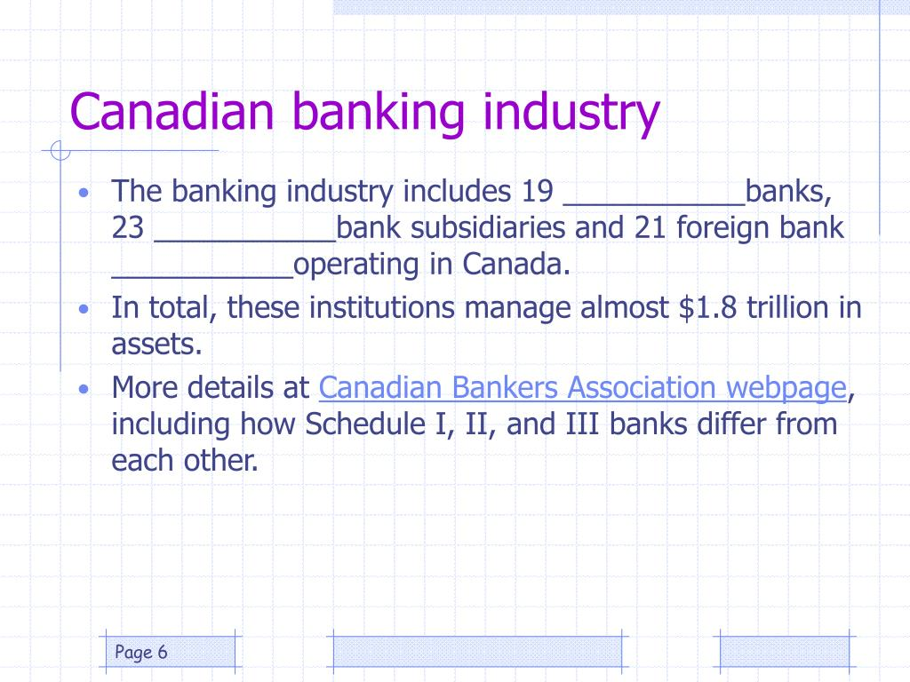 Canadian banking industry