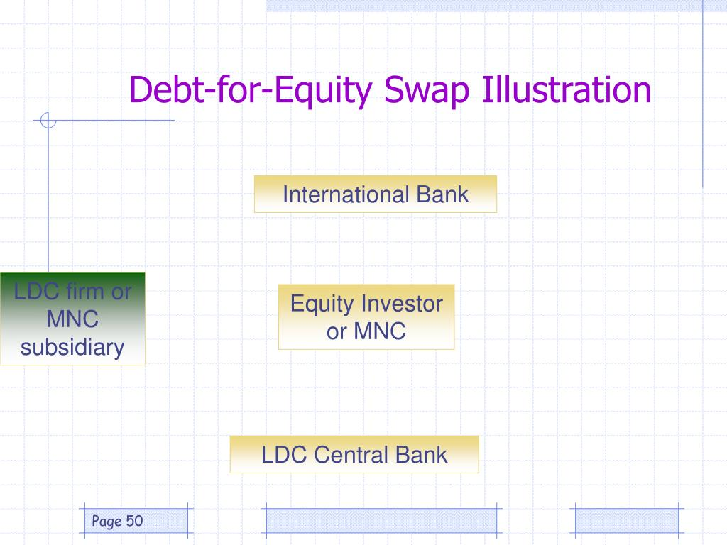 Debt-for-Equity Swap Illustration