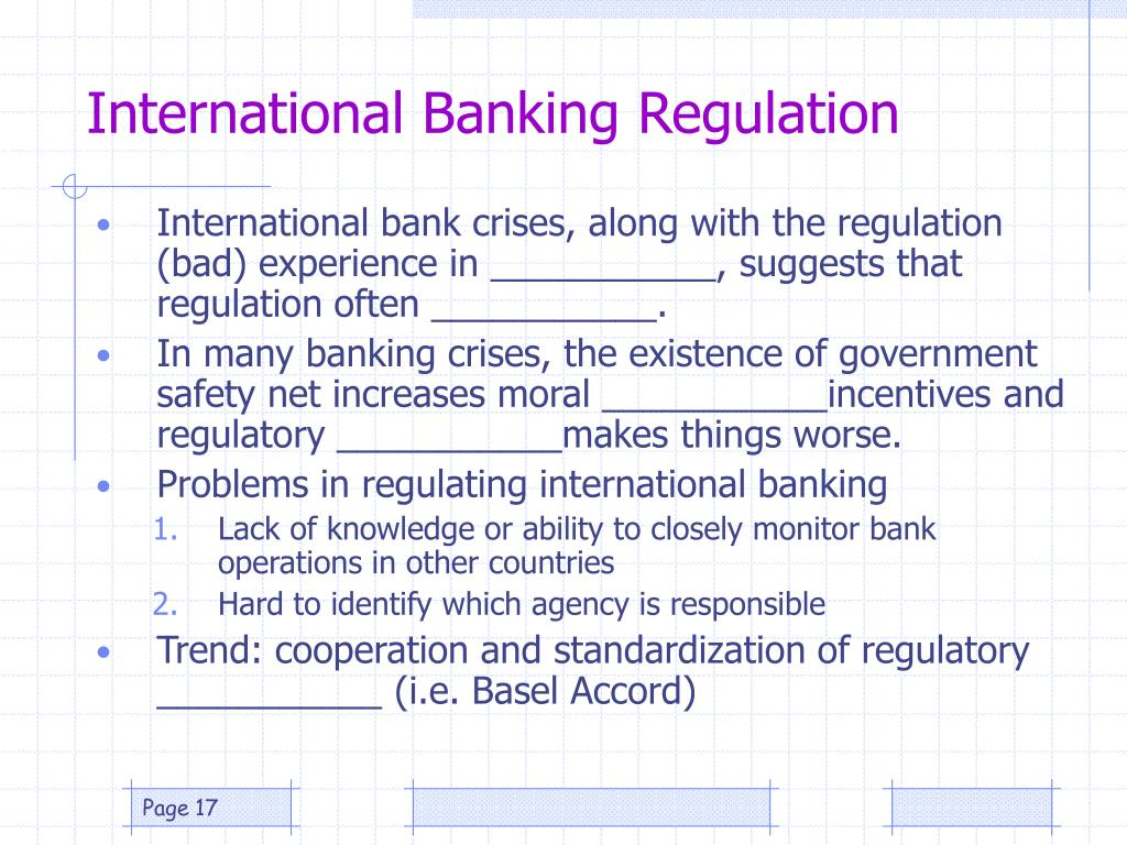 International Banking Regulation