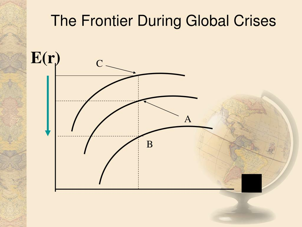 The Frontier During Global Crises