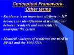 conceptual framework other terms15
