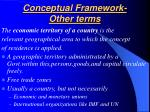 conceptual framework other terms18