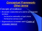 conceptual framework other terms19
