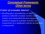 conceptual framework other terms20