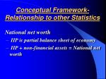 conceptual framework relationship to other statistics