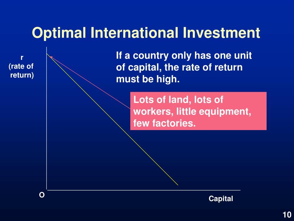 Optimal International Investment