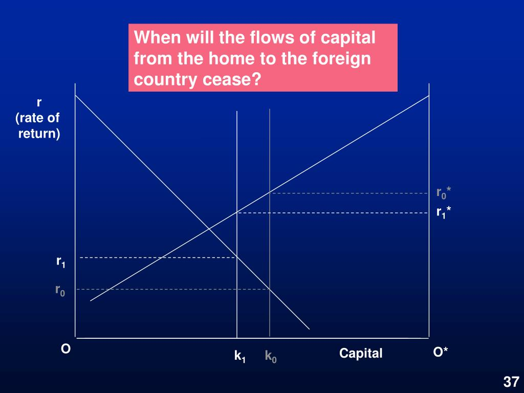 When will the flows of capital from the home to the foreign country cease?