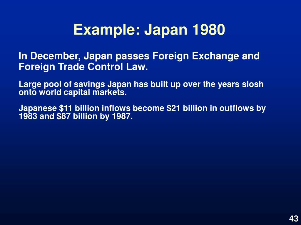 Example: Japan 1980