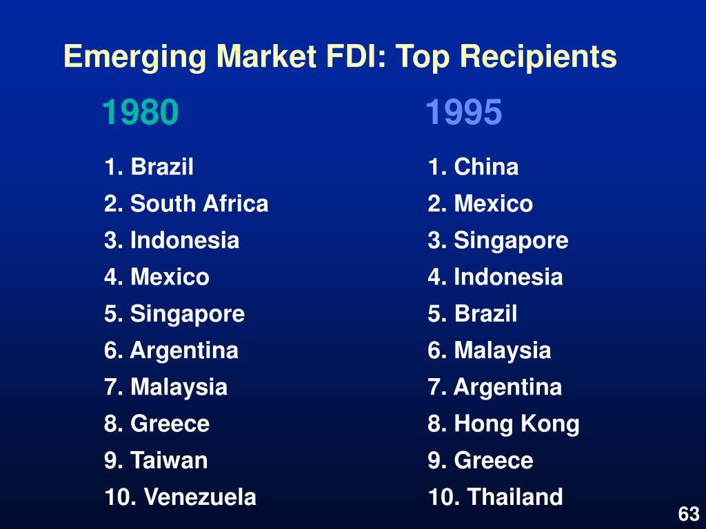 Emerging Market FDI: Top Recipients
