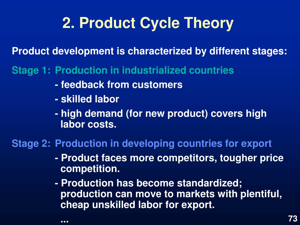 2. Product Cycle Theory