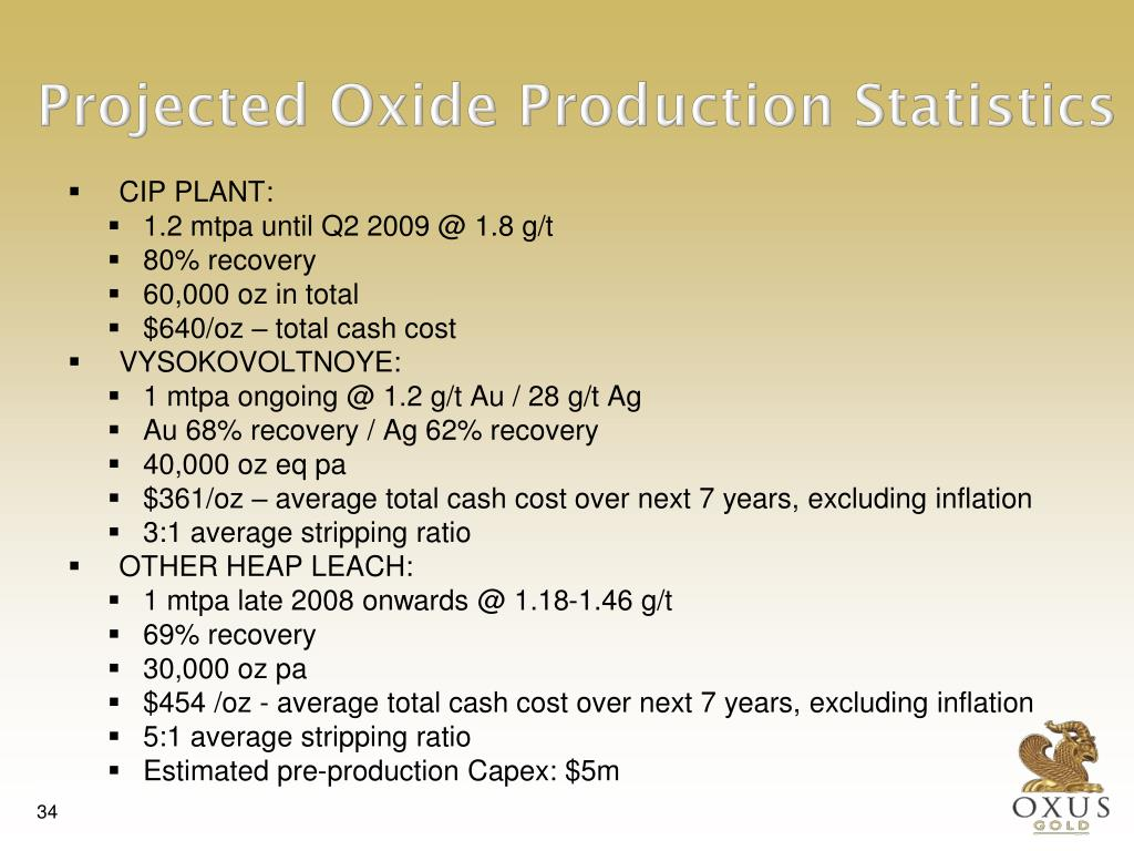 Projected Oxide Production Statistics