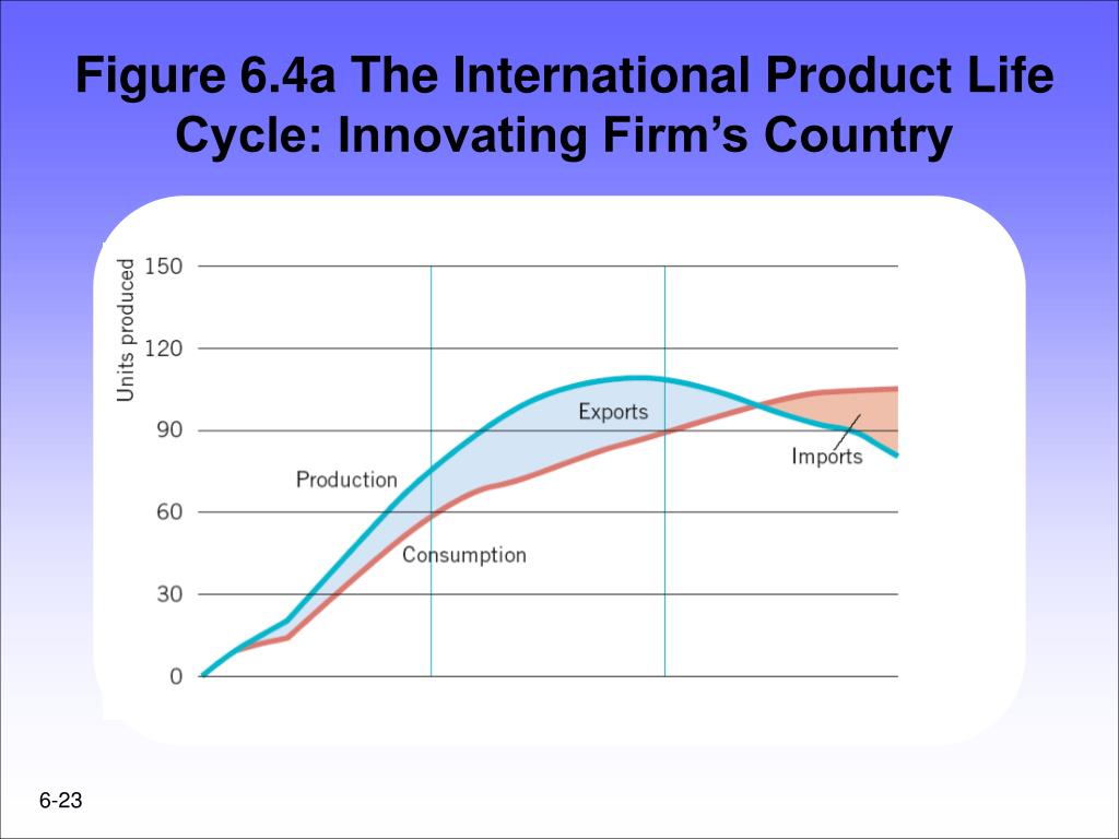break free product life cycle