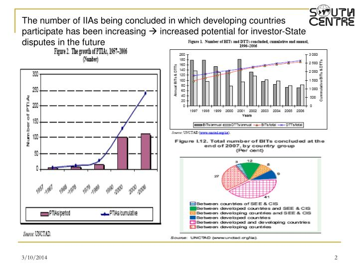 The number of IIAs being concluded in which developing countries participate has been increasing