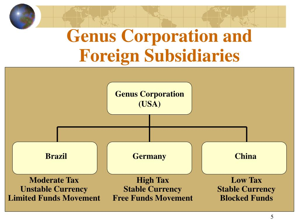 Genus Corporation and Foreign Subsidiaries