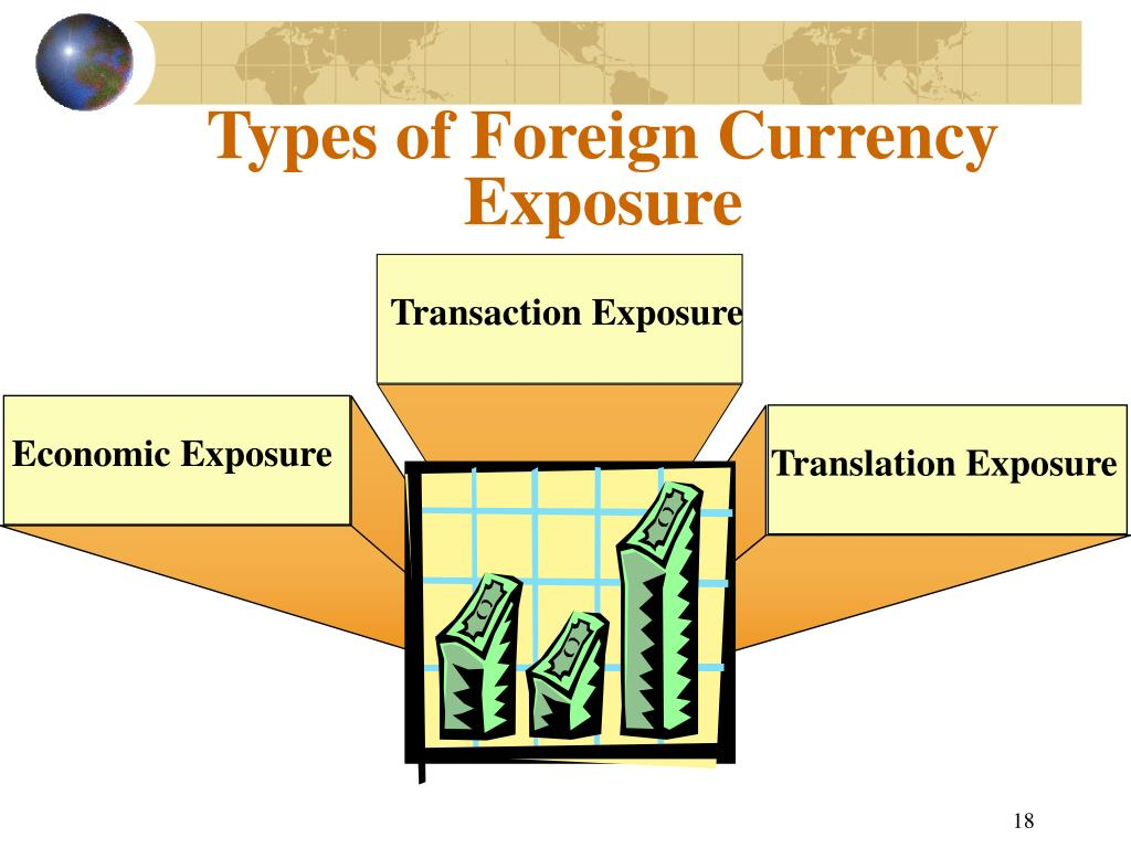 Types of Foreign Currency Exposure