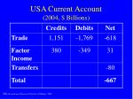 usa current account 2004 billions