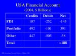 usa financial account 2004 billions