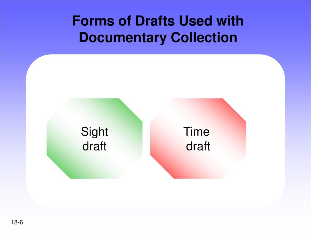 Forms of Drafts Used with