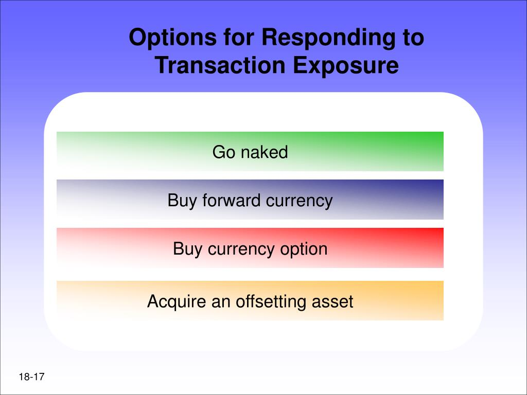 Options for Responding to