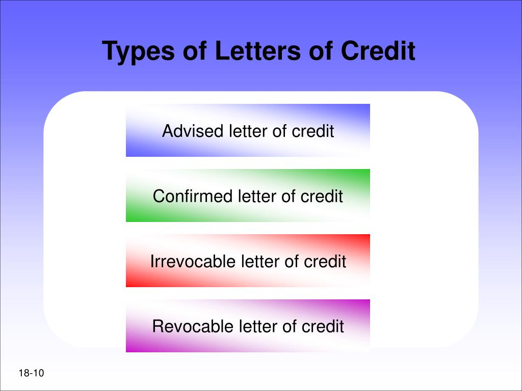 Types of Letters of Credit