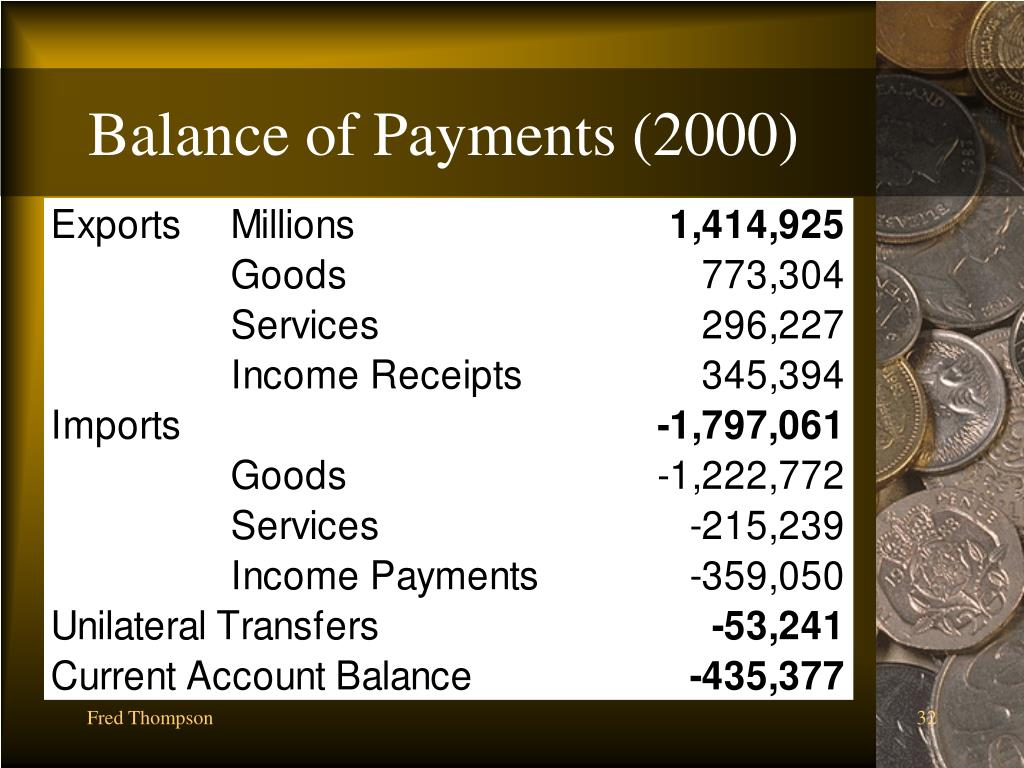 Balance of Payments (2000)